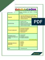 Indagación.pdf