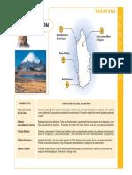 Ecosistemas en Peligro Segun Region