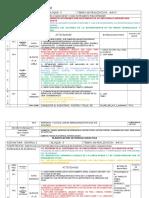 Planificación Nuevo Modelo 0581