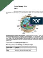 Cabang Cabang Biologi dan Pengertiannya.doc