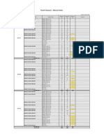 Detail Summary - Material Status_01-Jul-2016