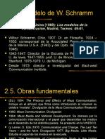 93928-TEMA-2-El-modelo-de-W-Schramm.ppt