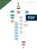diagarama de flujo.pdf