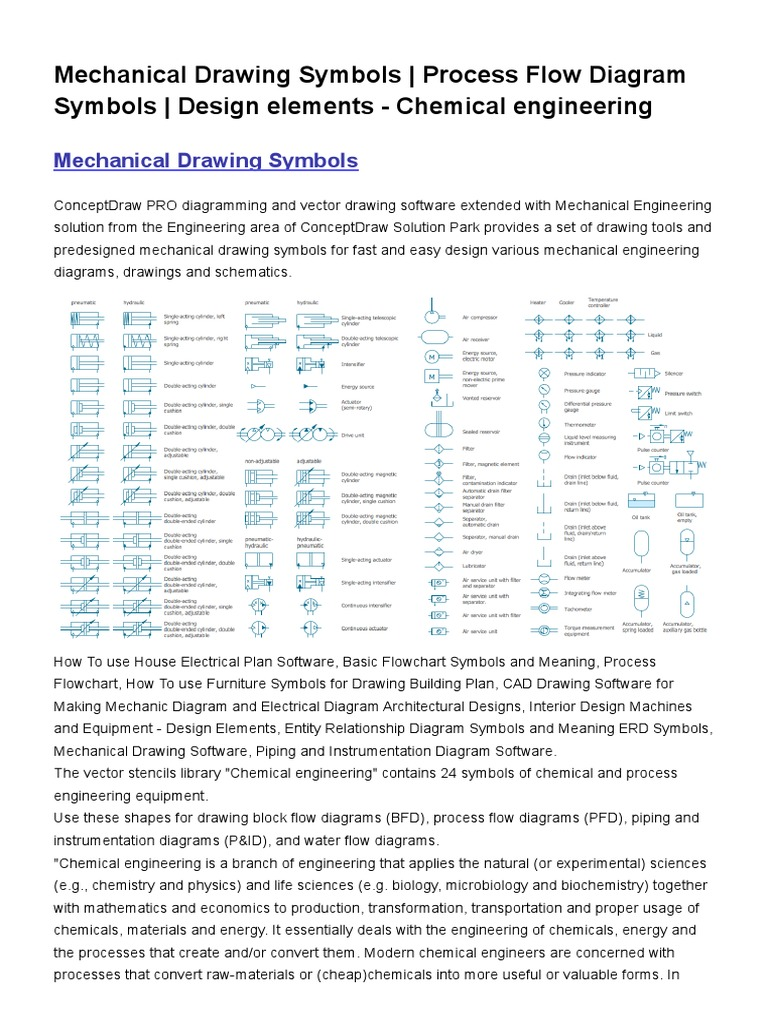 Mechanical Drawing Symbols | Engineering | Mechanical Engineering