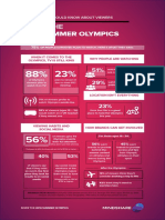 Mindshare Goes Inside the 2016 Summer Olympics