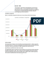 2918_Quarterly Financial Update Q2-2016