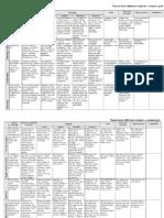 Cluster 1 Revision Grid
