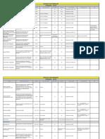 Quadro de CFOPs Relacionando a CSTs