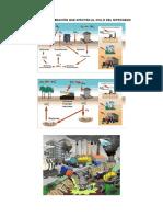 Formas de Contaminación Que Afectan Al Ciclo Del Nitrógeno