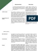 Comparacion (Modelo Agro-exportador y Cafetero)