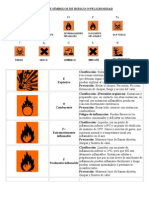 TABLA DE SÍMBOLOS DE RIESGO O PELIGROSIDAD