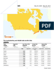 Canada Analytics for Quebec Chronicle-Telegraph Newspaper