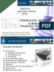 Dpa2010-Infrahwsw #3a Slaid