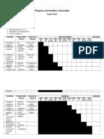 Gantt Chart Program and Invitation Committee