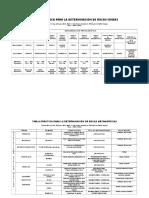 Anexo 2 Libro de Petrología