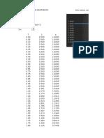 Espectro para diseño sísmico de edificaciones