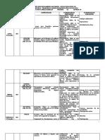 YUDYAN 3.4.pdf