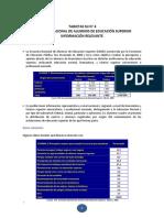 Encuesta Nacional de Alumnos de Educacion Superior