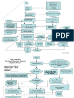 AP415 - Process Flow Charts 1-28-09