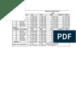 Exercício Excel (1) - Alexandro G. e Daniel F.