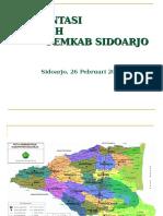Paparan Kabupaten Sidoarjo