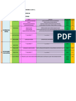 Cedula de Hallazgos Para Informe de Auditoria de Sistemas