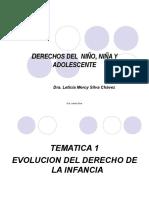 DIAPOSITI..- Derechos del Niño y del Adolescente.ppt