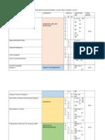 Examination Specification Rubric Igcse Year 9 Paper 4 2016 Baru
