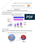 Current Population Estimates, Malaysia, 2014-2016