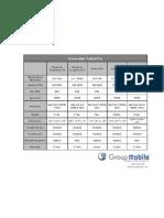 Convertible Tablet PC Comparison Chart