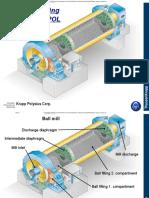 273906446-Ballm-Sepol-Process.ppt