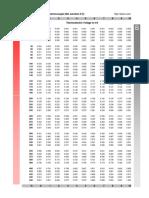 TypeBTableC.pdf