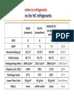 Comparación Caractiristicas Refrigerantes HC vs R22