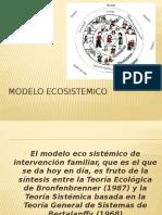 Modelo Ecosistemico