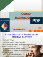 1.1 Introduccion a La Macroeconomia