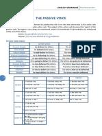 the-passive-voice  1