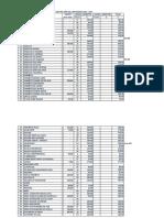 Estado de cuenta CLUBES DE LEONES H-1 (1ro de agosto 2016)