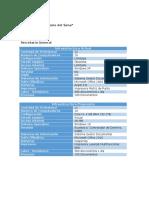 AP01 - AA02 – EV1.docx