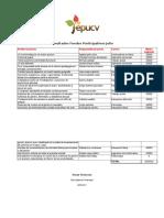 Resultados fondos participativos Julio
