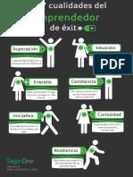 Ismael Plascencia Núñez comparte 7 cualidades de los emprendedores exitosos.