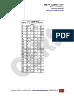 272_120610_TRE_PA_DIR_ADM_AULA_01_GAB.pdf