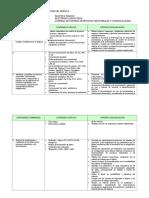 Contextualizacion Modulo 3_ Sistemas de Control de Procesos