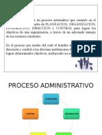 Administracion y Fases