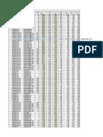 B1.00066.31 (Base de Datos Staad)