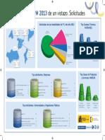 Infografías 2013.pdf