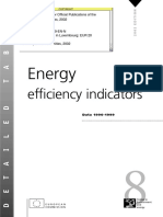 Energy Efficiency Indicators