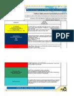 Evidencia 3 Matriz potencial de oportunidades para productos colombianos (1).xls