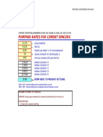 Pumping Rates for Cement Spacers
