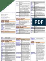 Windows Cheat Sheet