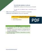 Aplicación Del Modelo Gavilan